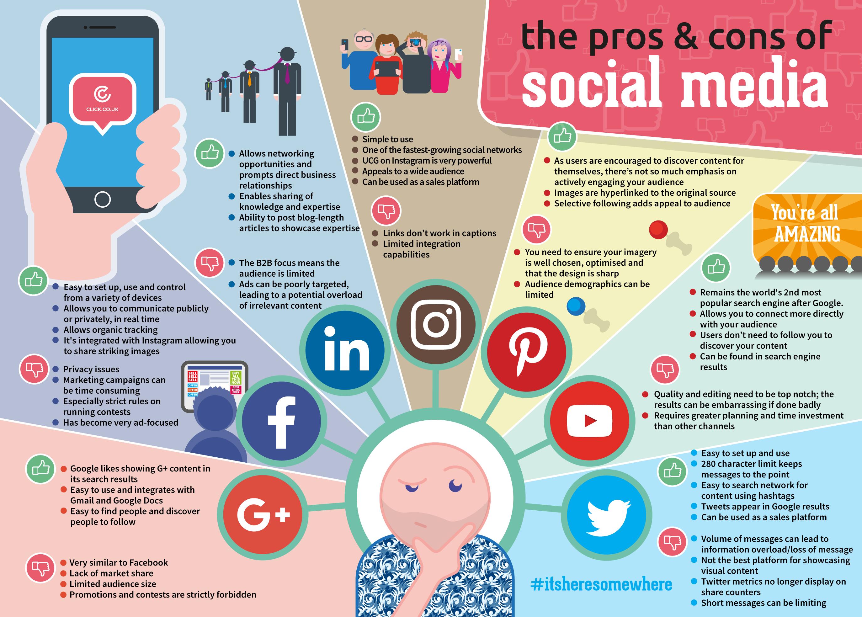 Social-media-pros-cons-2017-2 (1)