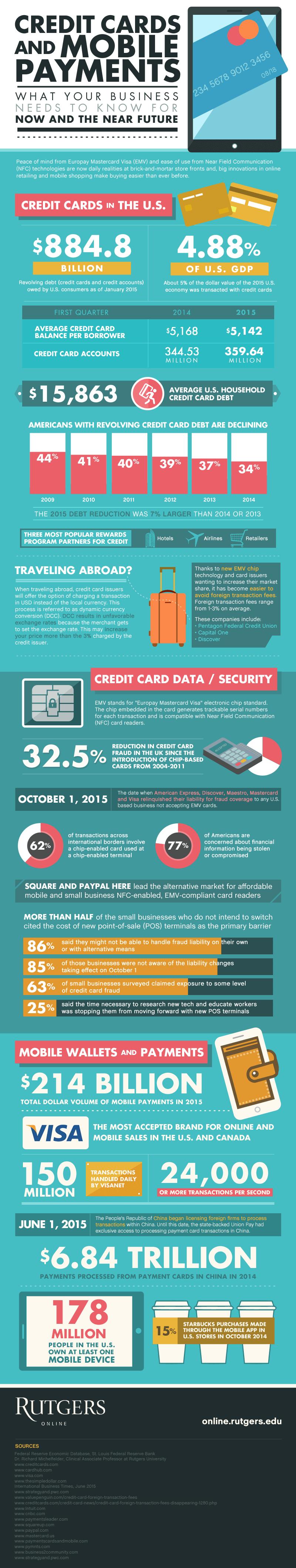 Credit-Card-Mobile-Payment set 29